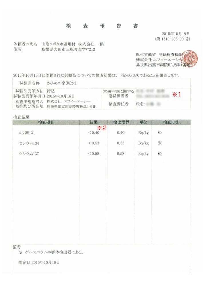 検査報告書 測定日:2012年8月1日