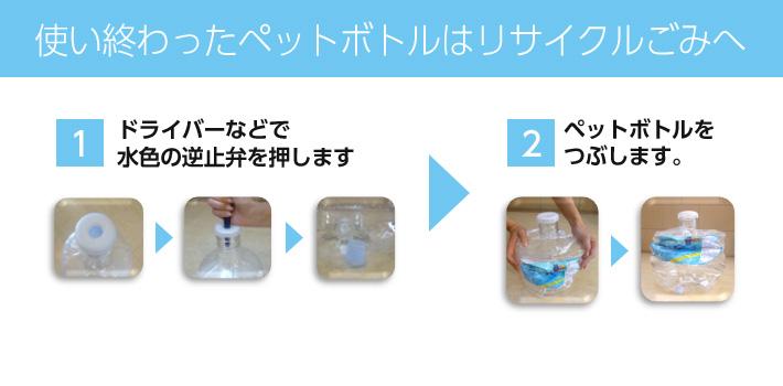 使い終わったペットボトルはリサイクルごみへ